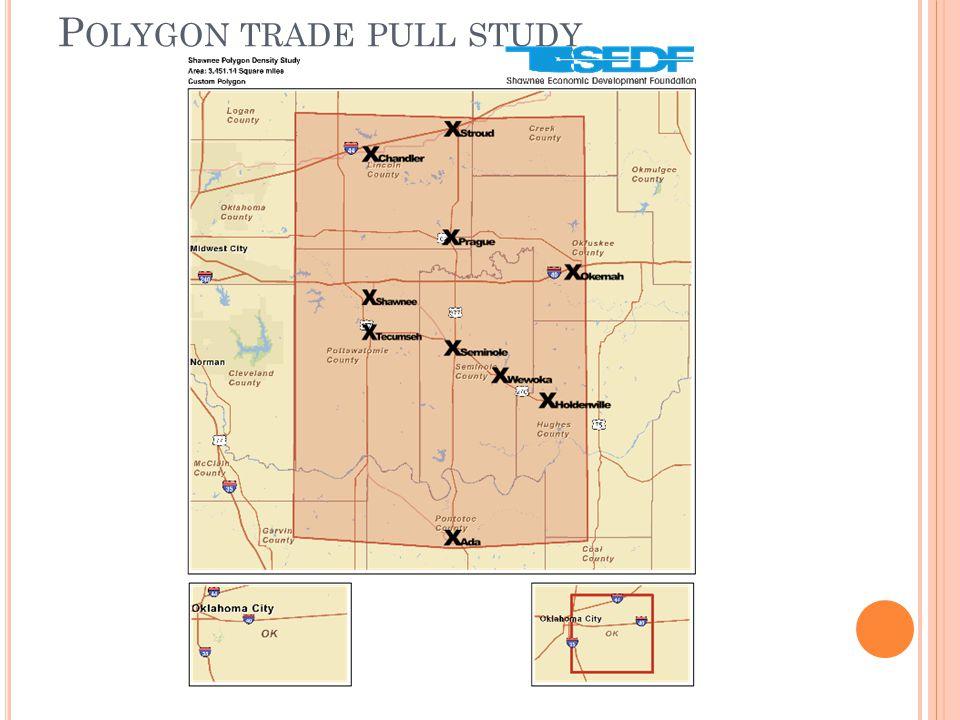 P OLYGON TRADE PULL STUDY