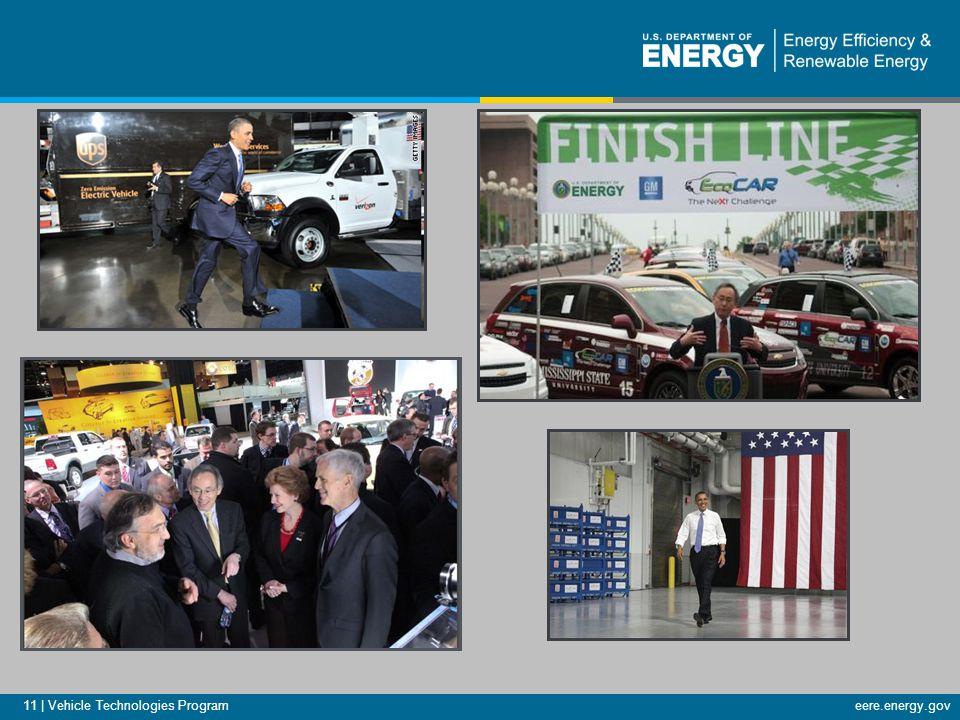 eere.energy.gov 11 | Vehicle Technologies Program