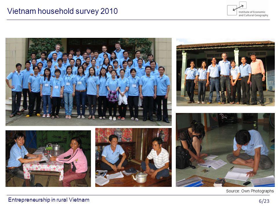 6/23 Entrepreneurship in rural Vietnam Vietnam household survey 2010 Source: Own Photographs