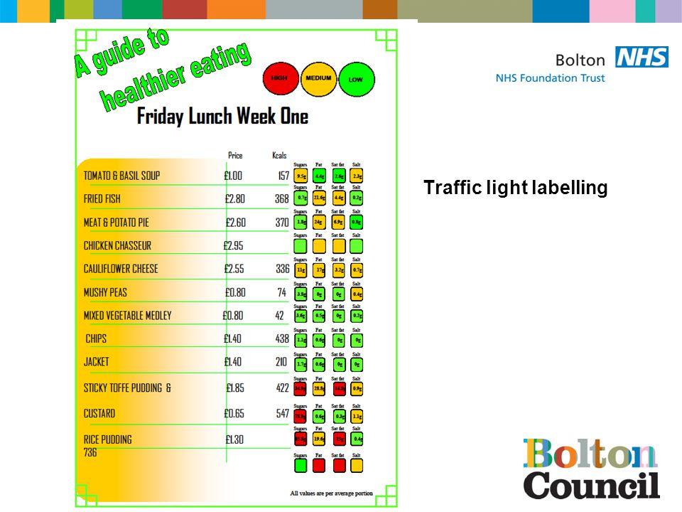 Traffic light labelling