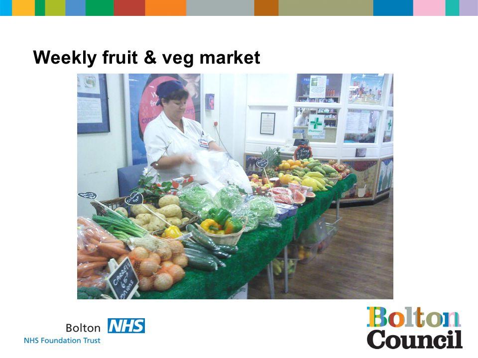 Weekly fruit & veg market