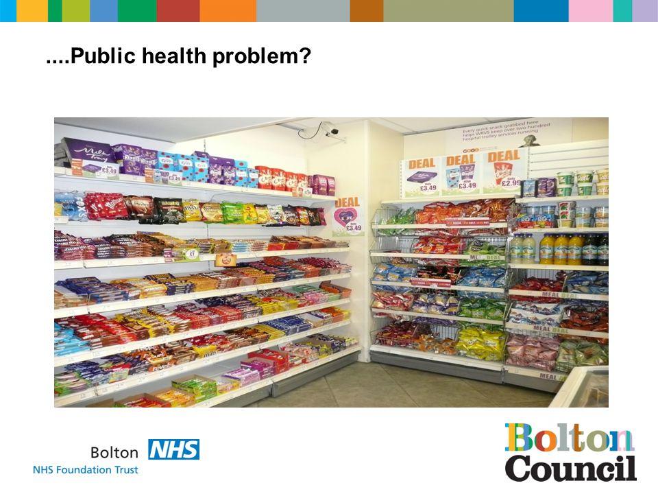 ....Public health problem