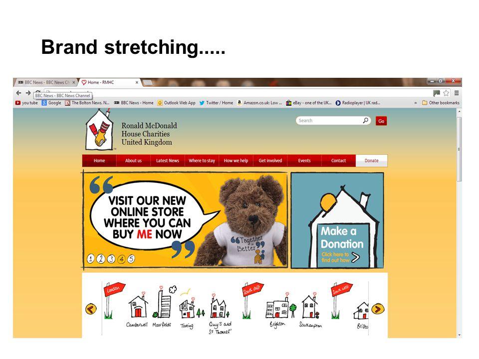 Brand stretching.....