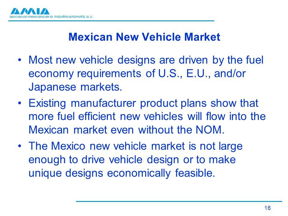 asociación mexicana de la industria automotriz, a. c. Mexican New Vehicle Market Most new vehicle designs are driven by the fuel economy requirements