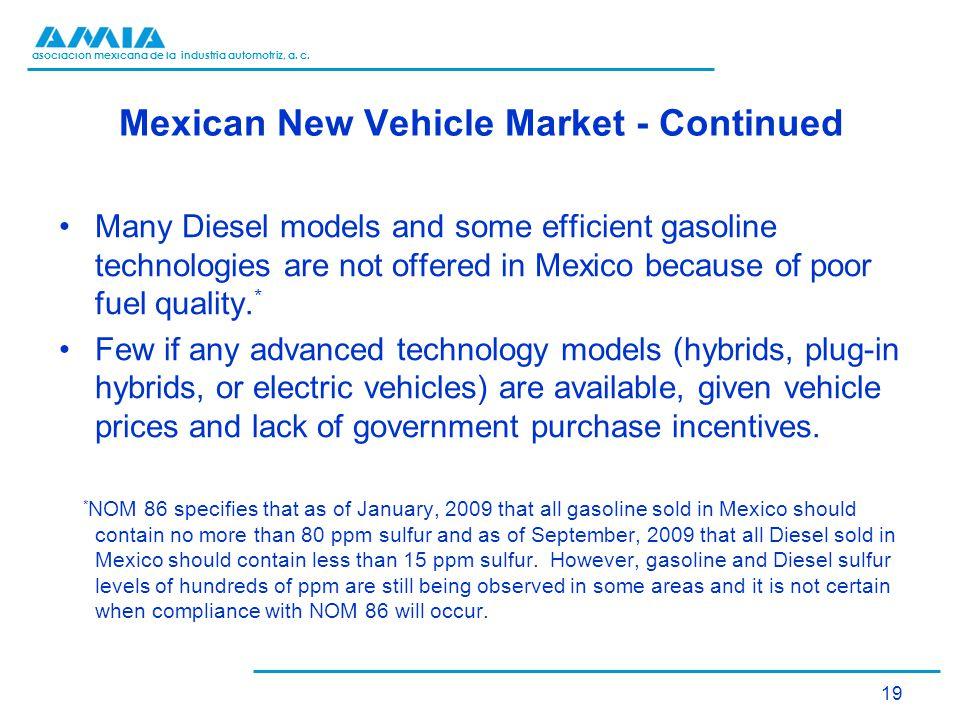 asociación mexicana de la industria automotriz, a. c. Mexican New Vehicle Market - Continued Many Diesel models and some efficient gasoline technologi