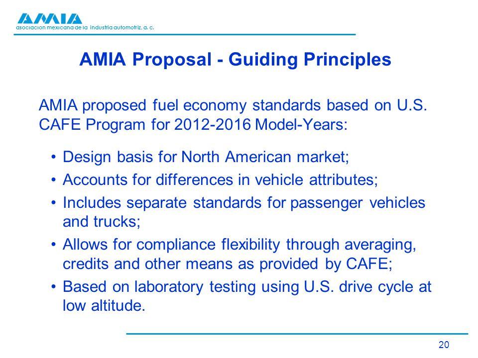 asociación mexicana de la industria automotriz, a. c. AMIA Proposal - Guiding Principles AMIA proposed fuel economy standards based on U.S. CAFE Progr