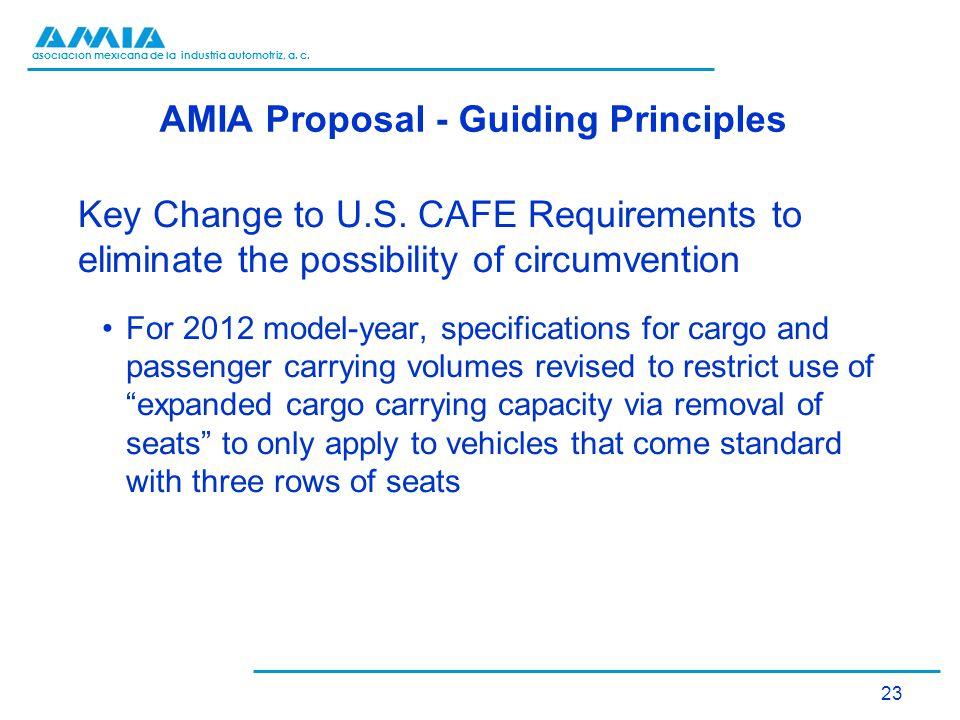 asociación mexicana de la industria automotriz, a. c. AMIA Proposal - Guiding Principles Key Change to U.S. CAFE Requirements to eliminate the possibi