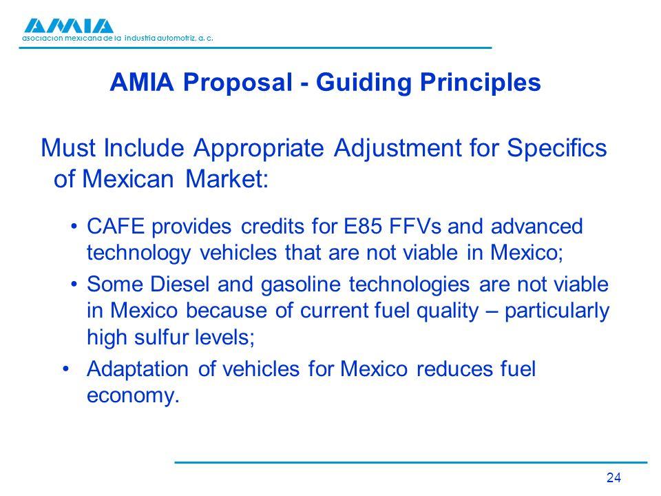 asociación mexicana de la industria automotriz, a. c. AMIA Proposal - Guiding Principles Must Include Appropriate Adjustment for Specifics of Mexican