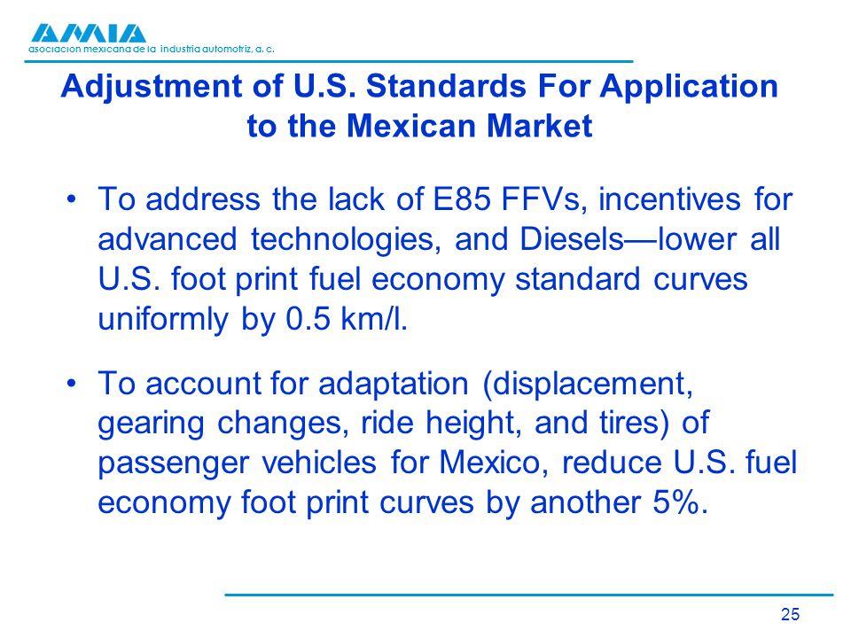 asociación mexicana de la industria automotriz, a. c. Adjustment of U.S. Standards For Application to the Mexican Market To address the lack of E85 FF