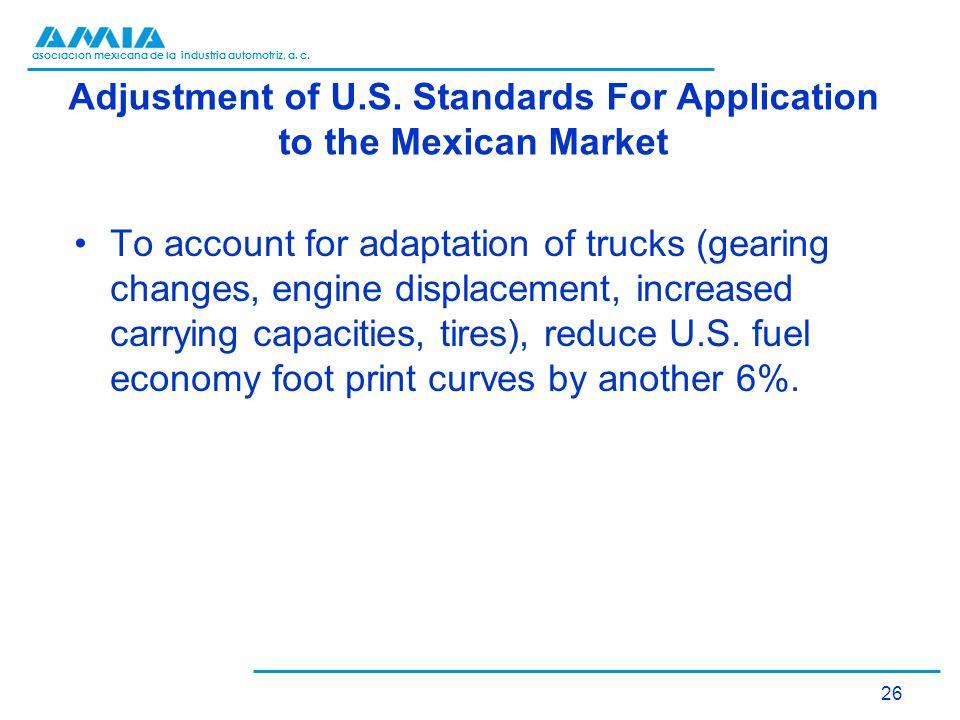asociación mexicana de la industria automotriz, a. c. Adjustment of U.S. Standards For Application to the Mexican Market To account for adaptation of
