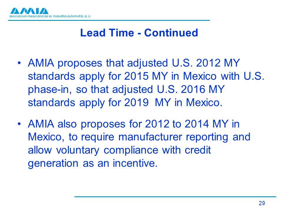 asociación mexicana de la industria automotriz, a. c. Lead Time - Continued AMIA proposes that adjusted U.S. 2012 MY standards apply for 2015 MY in Me