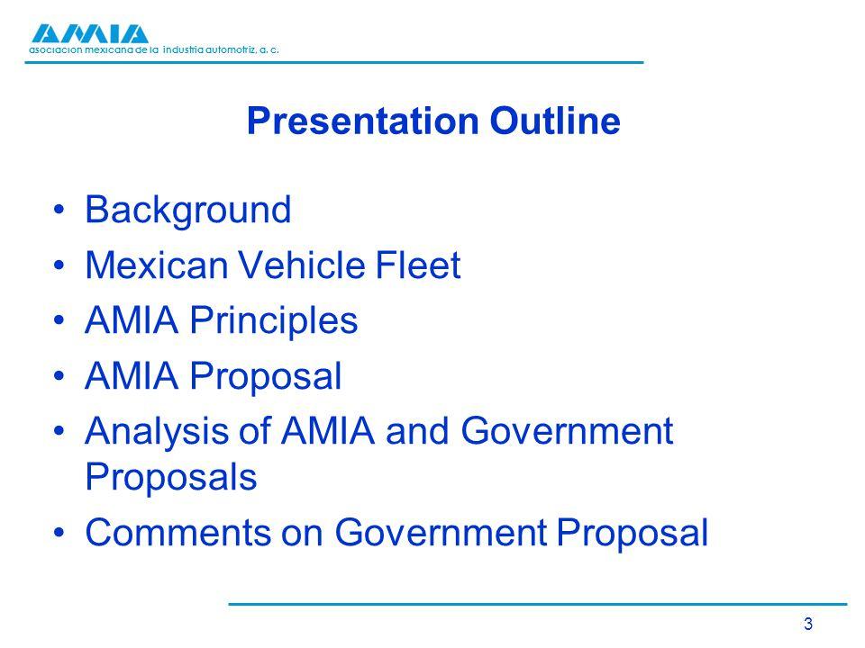 asociación mexicana de la industria automotriz, a. c. Presentation Outline Background Mexican Vehicle Fleet AMIA Principles AMIA Proposal Analysis of