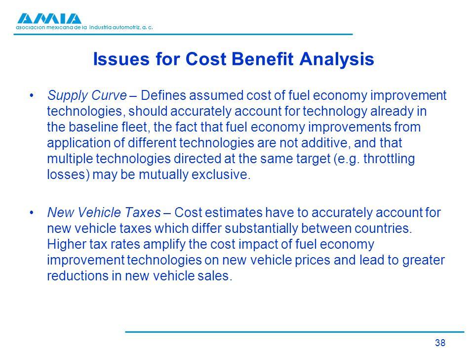 asociación mexicana de la industria automotriz, a. c. Issues for Cost Benefit Analysis Supply Curve – Defines assumed cost of fuel economy improvement