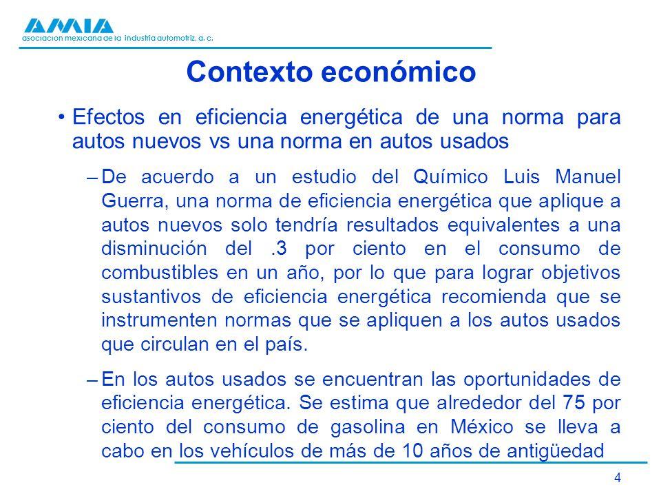 asociación mexicana de la industria automotriz, a. c. Contexto económico Efectos en eficiencia energética de una norma para autos nuevos vs una norma