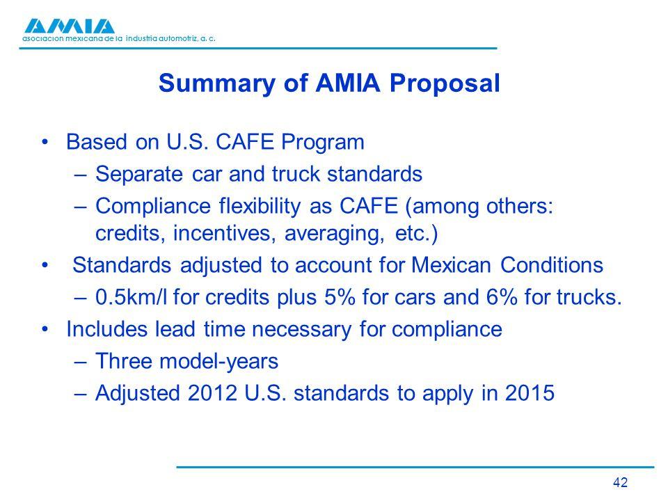asociación mexicana de la industria automotriz, a. c. Summary of AMIA Proposal Based on U.S. CAFE Program –Separate car and truck standards –Complianc