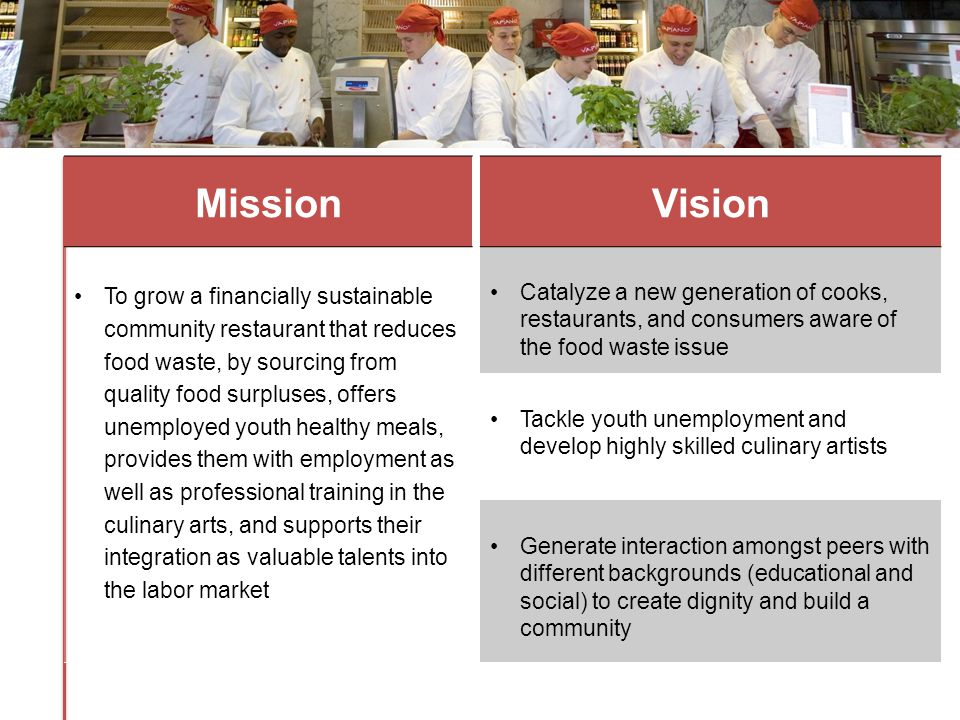 Mission To grow a financially sustainable community restaurant that reduces food waste, by sourcing from quality food surpluses, offers unemployed youth healthy meals, provides them with employment as well as professional training in the culinary arts, and supports their integration as valuable talents into the labor market Vision Catalyze a new generation of cooks, restaurants, and consumers aware of the food waste issue Tackle youth unemployment and develop highly skilled culinary artists Generate interaction amongst peers with different backgrounds (educational and social) to create dignity and build a community