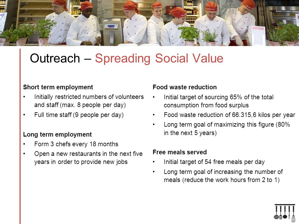 Outreach – Spreading Social Value Short term employment Initially restricted numbers of volunteers and staff (max.