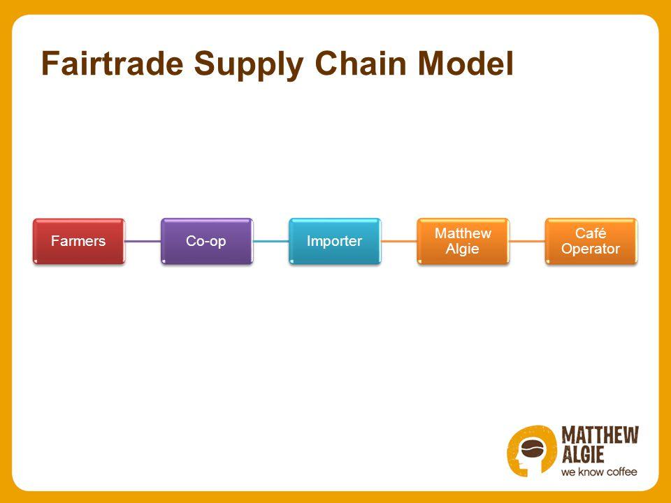 Fairtrade Supply Chain Model FarmersCo-opImporter Matthew Algie Café Operator