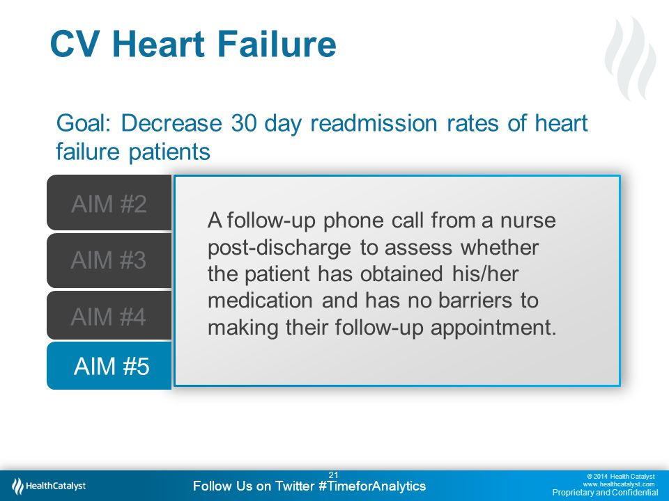 © 2014 Health Catalyst www.healthcatalyst.com Proprietary and Confidential Follow Us on Twitter #TimeforAnalytics 21 CV Heart Failure Goal: Decrease 30 day readmission rates of heart failure patients AIM #2 AIM #3 AIM #5 AIM #4 A follow-up phone call from a nurse post-discharge to assess whether the patient has obtained his/her medication and has no barriers to making their follow-up appointment.