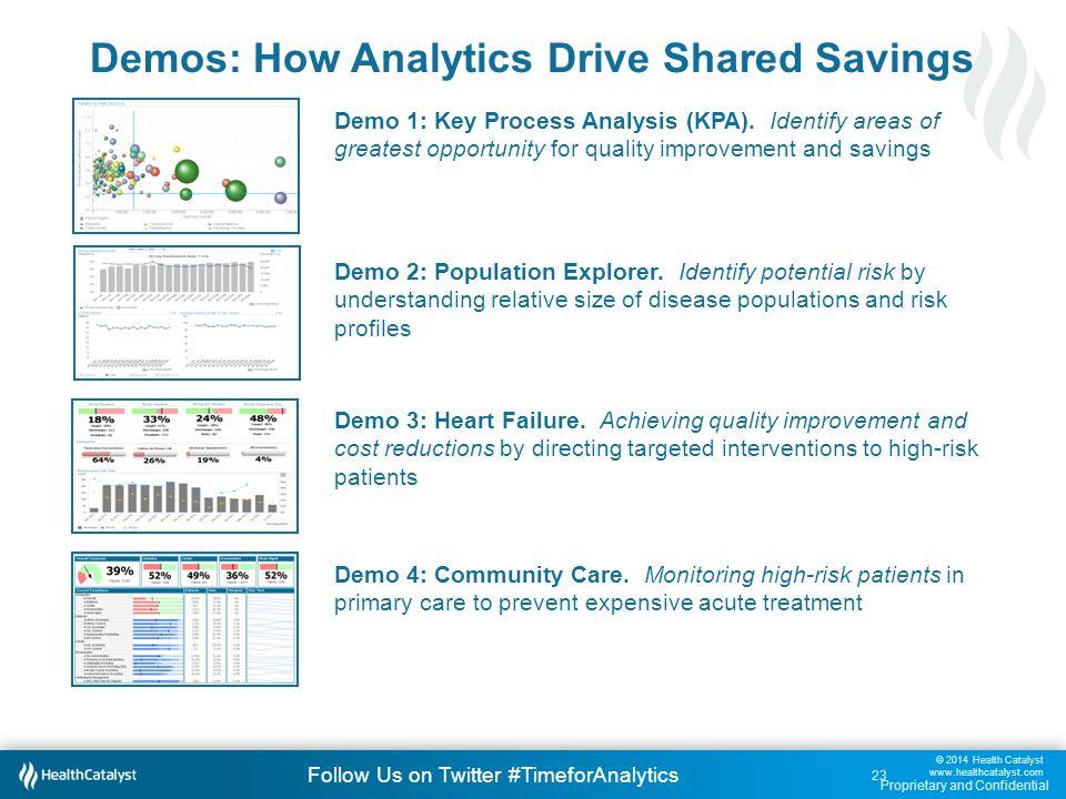 © 2014 Health Catalyst www.healthcatalyst.com Proprietary and Confidential Follow Us on Twitter #TimeforAnalytics 23 Demo 1: Key Process Analysis (KPA).