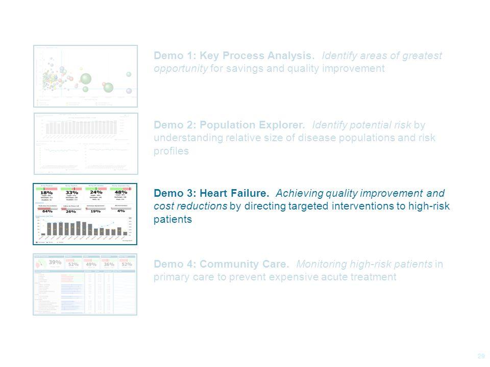 © 2014 Health Catalyst www.healthcatalyst.com Proprietary and Confidential Follow Us on Twitter #TimeforAnalytics c 29 Demo 1: Key Process Analysis.