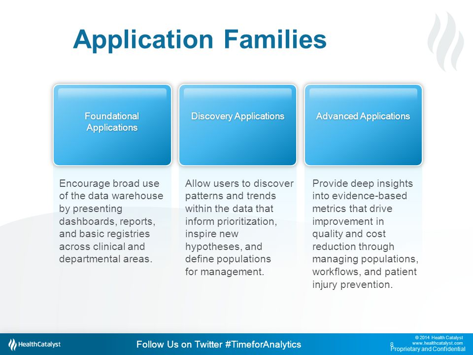 © 2014 Health Catalyst www.healthcatalyst.com Proprietary and Confidential Follow Us on Twitter #TimeforAnalytics Application Families 8 Foundational Applications Discovery ApplicationsDiscovery ApplicationsAdvanced ApplicationsAdvanced Applications Provide deep insights into evidence-based metrics that drive improvement in quality and cost reduction through managing populations, workflows, and patient injury prevention.