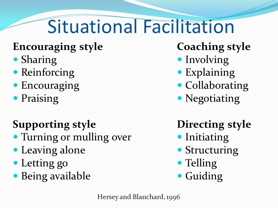 Encouraging style Sharing Reinforcing Encouraging Praising Supporting style Turning or mulling over Leaving alone Letting go Being available Coaching style Involving Explaining Collaborating Negotiating Directing style Initiating Structuring Telling Guiding Situational Facilitation Hersey and Blanchard, 1996