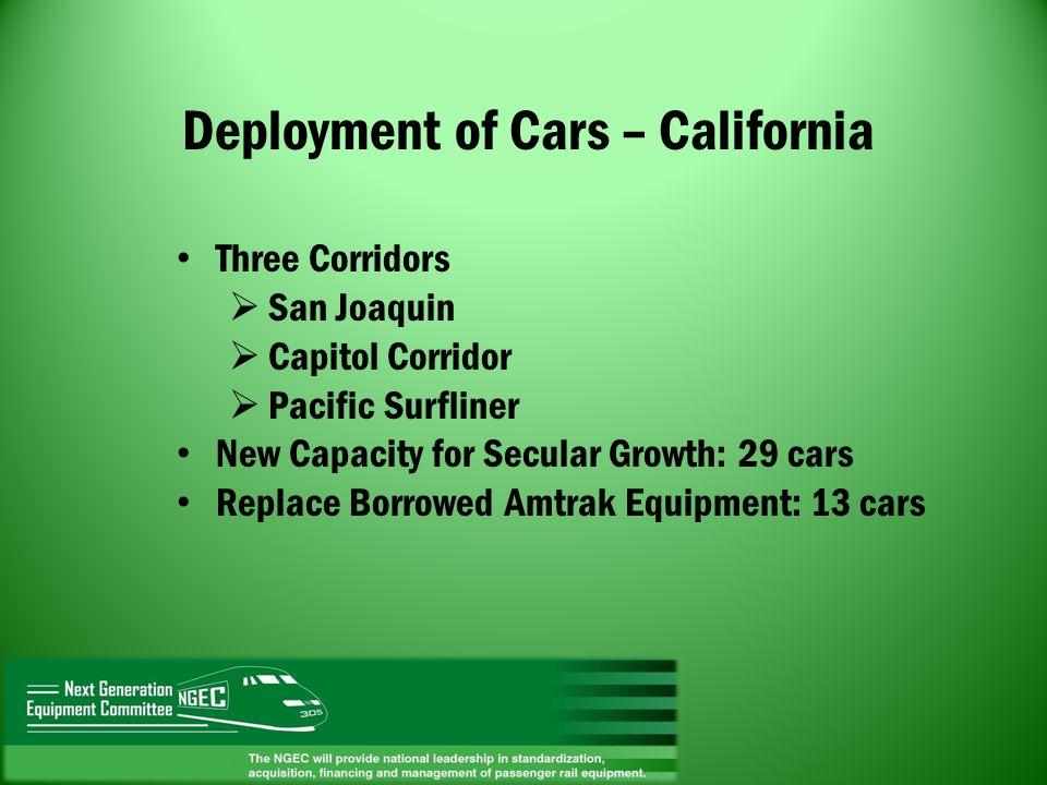 Deployment of Cars – California Three Corridors San Joaquin Capitol Corridor Pacific Surfliner New Capacity for Secular Growth: 29 cars Replace Borrow