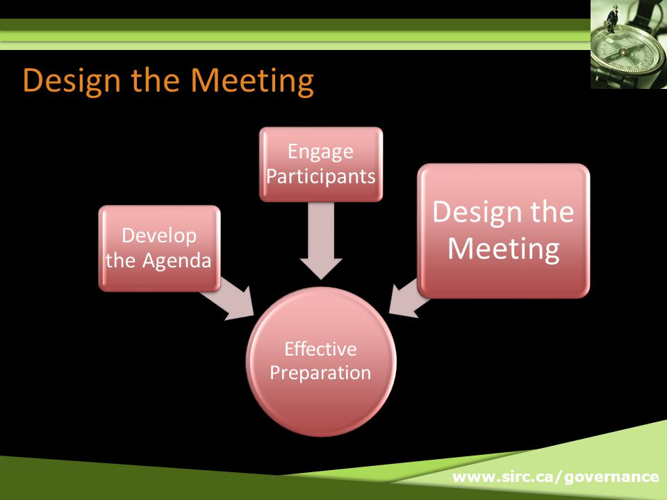 www.sirc.ca/governance Design the Meeting Effective Preparation Develop the Agenda Engage Participants Design the Meeting