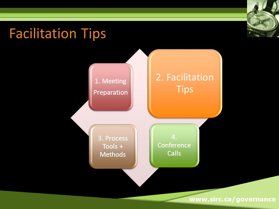 www.sirc.ca/governance Facilitation Tips 1. Meeting Preparation 2.
