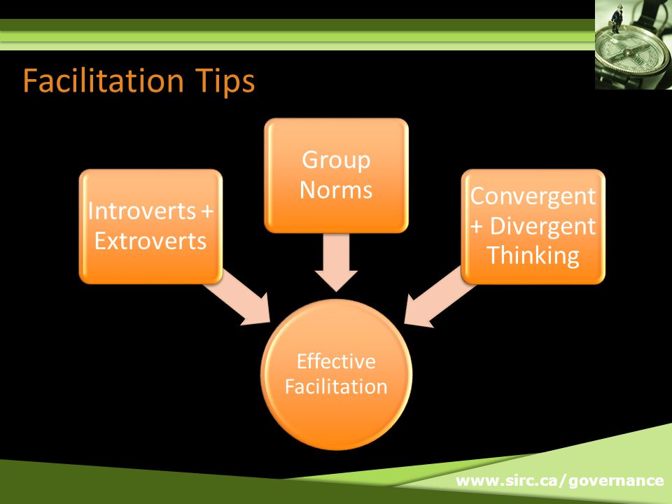 www.sirc.ca/governance Facilitation Tips Effective Facilitation Introverts + Extroverts Group Norms Convergent + Divergent Thinking