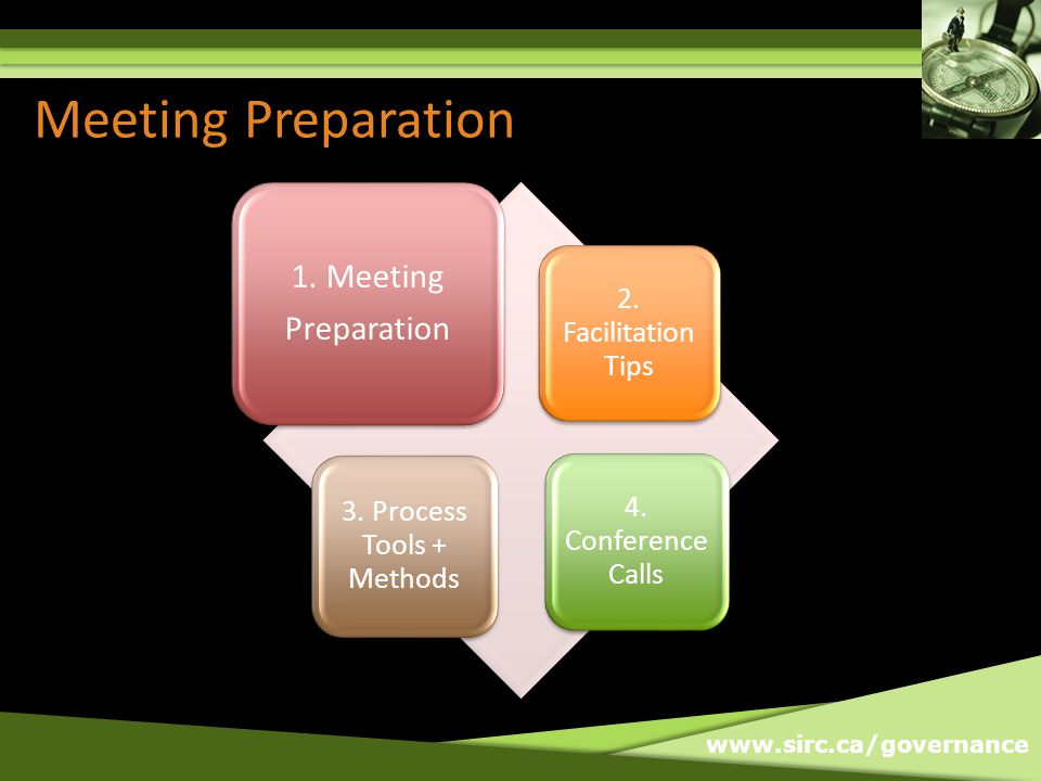 www.sirc.ca/governance Effective Conference Calls Effective Calls Be Prepared Engage Participants