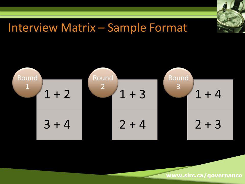 www.sirc.ca/governance 1 + 2 3 + 4 Round 1 1 + 3 2 + 4 Round 2 1 + 4 2 + 3 Round 3 Interview Matrix – Sample Format