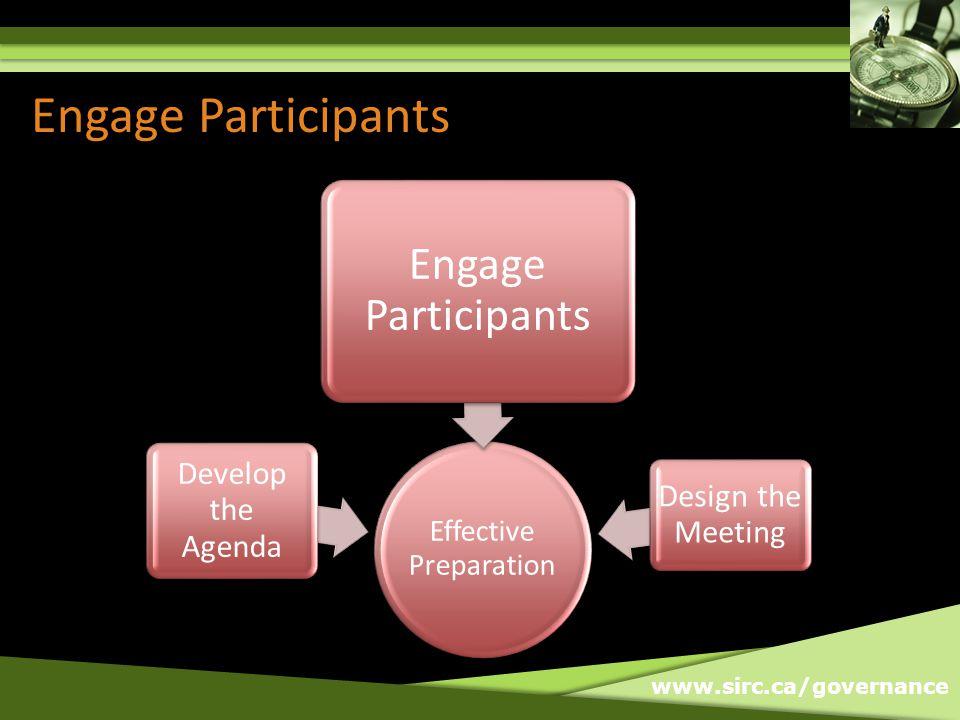Engage Participants Effective Preparation Develop the Agenda Engage Participants Design the Meeting