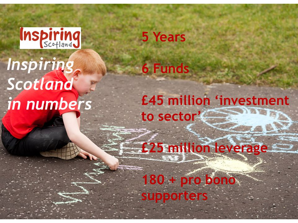 Inspiring Scotland in numbers 5 Years 6 Funds £45 million investment to sector £25 million leverage 180 + pro bono supporters