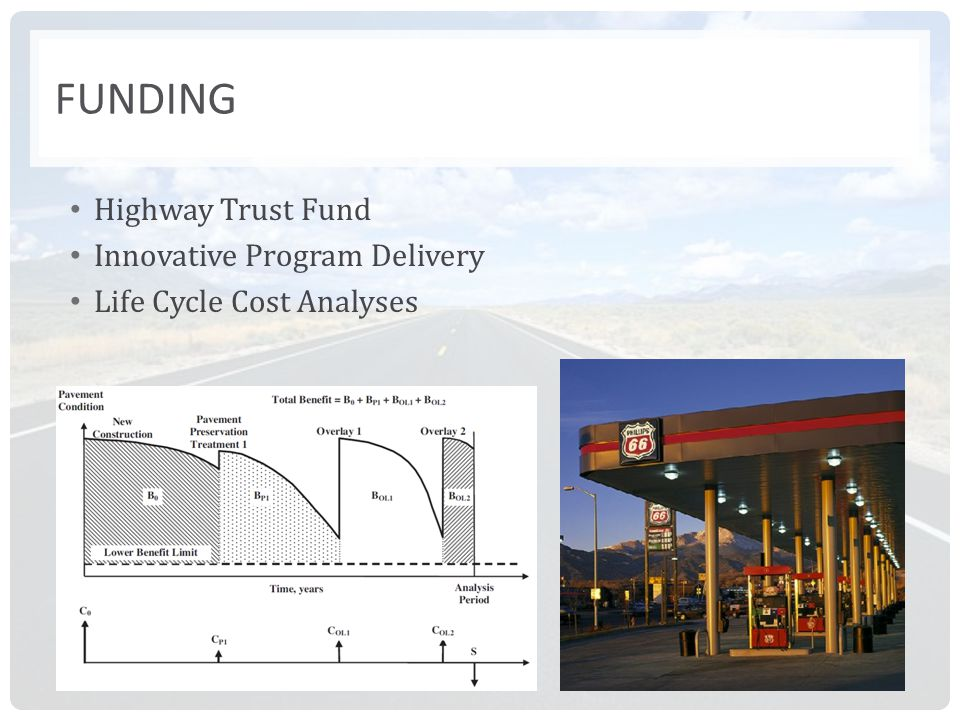 FUNDING Highway Trust Fund Innovative Program Delivery Life Cycle Cost Analyses