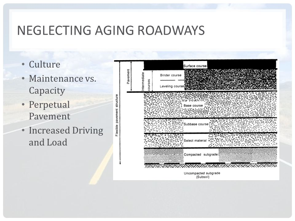 NEGLECTING AGING ROADWAYS Culture Maintenance vs.