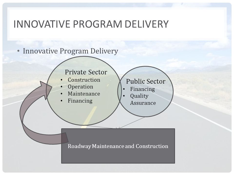 INNOVATIVE PROGRAM DELIVERY Innovative Program Delivery Roadway Maintenance and Construction Private Sector Construction Operation Maintenance Financing Public Sector Financing Quality Assurance