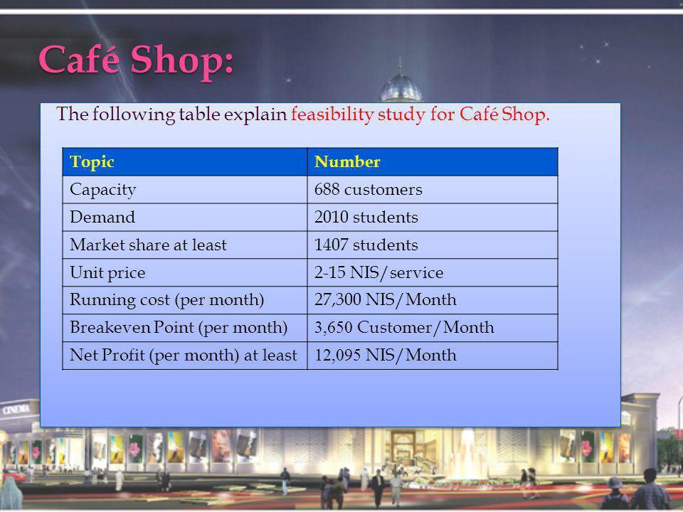 Café Shop: The following table explain feasibility study for Café Shop.