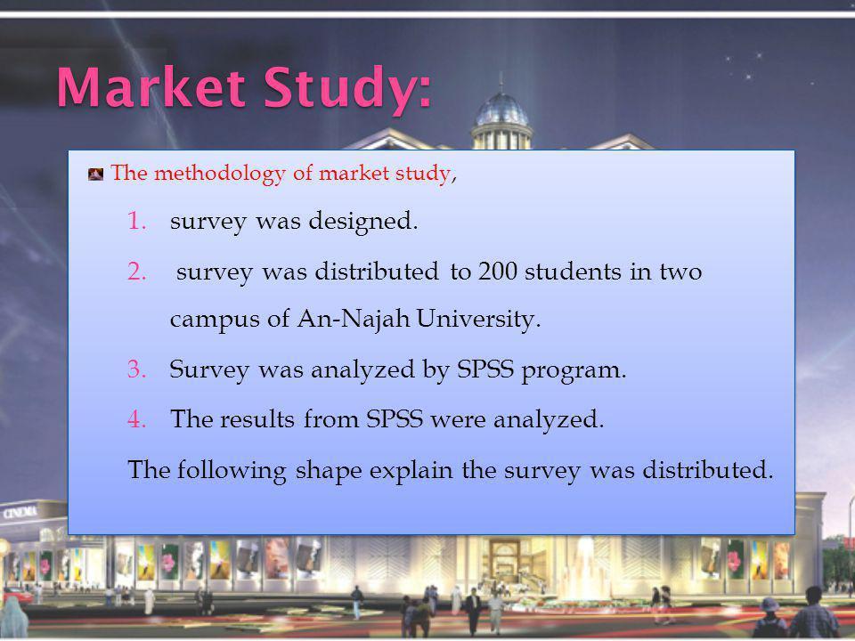 Market Study: The methodology of market study, 1.survey was designed.