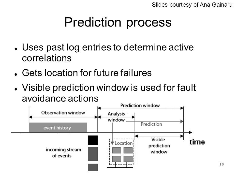 Prediction process Uses past log entries to determine active correlations Gets location for future failures Visible prediction window is used for fault avoidance actions 18 Slides courtesy of Ana Gainaru