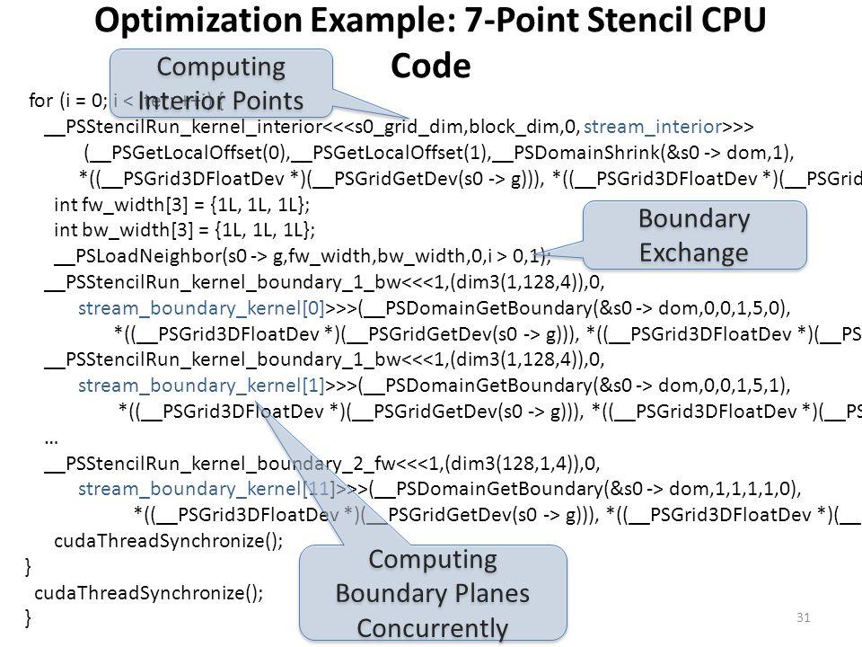 Optimization Example: 7-Point Stencil CPU Code for (i = 0; i < iter; ++i) { __PSStencilRun_kernel_interior >> (__PSGetLocalOffset(0),__PSGetLocalOffset(1),__PSDomainShrink(&s0 -> dom,1), *((__PSGrid3DFloatDev *)(__PSGridGetDev(s0 -> g))), *((__PSGrid3DFloatDev *)(__PSGridGetDev(s0 -> g2)))); int fw_width[3] = {1L, 1L, 1L}; int bw_width[3] = {1L, 1L, 1L}; __PSLoadNeighbor(s0 -> g,fw_width,bw_width,0,i > 0,1); __PSStencilRun_kernel_boundary_1_bw<<<1,(dim3(1,128,4)),0, stream_boundary_kernel[0]>>>(__PSDomainGetBoundary(&s0 -> dom,0,0,1,5,0), *((__PSGrid3DFloatDev *)(__PSGridGetDev(s0 -> g))), *((__PSGrid3DFloatDev *)(__PSGridGetDev(s0 -> g2)))); __PSStencilRun_kernel_boundary_1_bw<<<1,(dim3(1,128,4)),0, stream_boundary_kernel[1]>>>(__PSDomainGetBoundary(&s0 -> dom,0,0,1,5,1), *((__PSGrid3DFloatDev *)(__PSGridGetDev(s0 -> g))), *((__PSGrid3DFloatDev *)(__PSGridGetDev(s0 -> g2)))); … __PSStencilRun_kernel_boundary_2_fw<<<1,(dim3(128,1,4)),0, stream_boundary_kernel[11]>>>(__PSDomainGetBoundary(&s0 -> dom,1,1,1,1,0), *((__PSGrid3DFloatDev *)(__PSGridGetDev(s0 -> g))), *((__PSGrid3DFloatDev *)(__PSGridGetDev(s0 -> g2)))); cudaThreadSynchronize(); } cudaThreadSynchronize(); } Boundary Exchange Computing Interior Points Computing Boundary Planes Concurrently 31