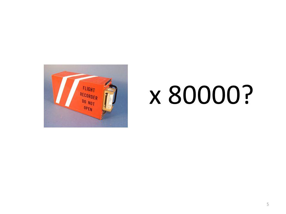 x 80000? 5