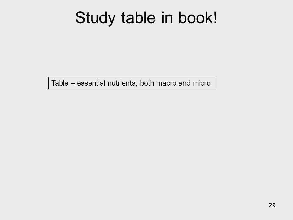 29 Table – essential nutrients, both macro and micro Study table in book!