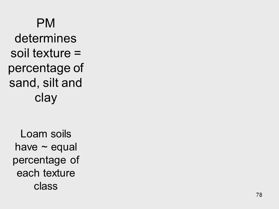 78 PM determines soil texture = percentage of sand, silt and clay Loam soils have ~ equal percentage of each texture class