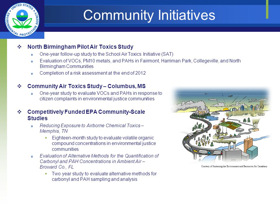 Community Initiatives North Birmingham Pilot Air Toxics Study One-year follow-up study to the School Air Toxics Initiative (SAT) Evaluation of VOCs, P