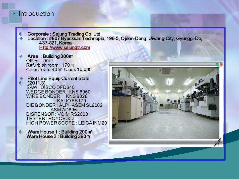 History History2011.03 Samsung Electro-Mechanics.03 Samsung Electro-Mechanics.02 CLEAN ROOM.02 CLEAN ROOM Samjin BJ820 x 3set PO Samjin BJ820 x 3set PO.01 AMST BJ820 x 1set PO.01 AMST BJ820 x 1set PO2010.04 AMST BJ820 3 rd PO.04 AMST BJ820 3 rd PO.02 SL-TECH Joint Project Military device.02 SL-TECH Joint Project Military device2009.12 Samsung Advanced Institute Technology.12 Samsung Advanced Institute Technology BJ820 x 1set PO BJ820 x 1set PO.10 S-PECKAGE JOINT PROJECT.10 S-PECKAGE JOINT PROJECT.06 SEMIMC Refurbishment Team.06 SEMIMC Refurbishment Team 2008.07 AMST BJ820 2nd PO.07 AMST BJ820 2nd PO.05.05 LG Innotek.03 AMST BJ820 1 st PO.03 Internet.03 Internet Cafe Open-Semiconductor http://café.naver.com/semimc No.