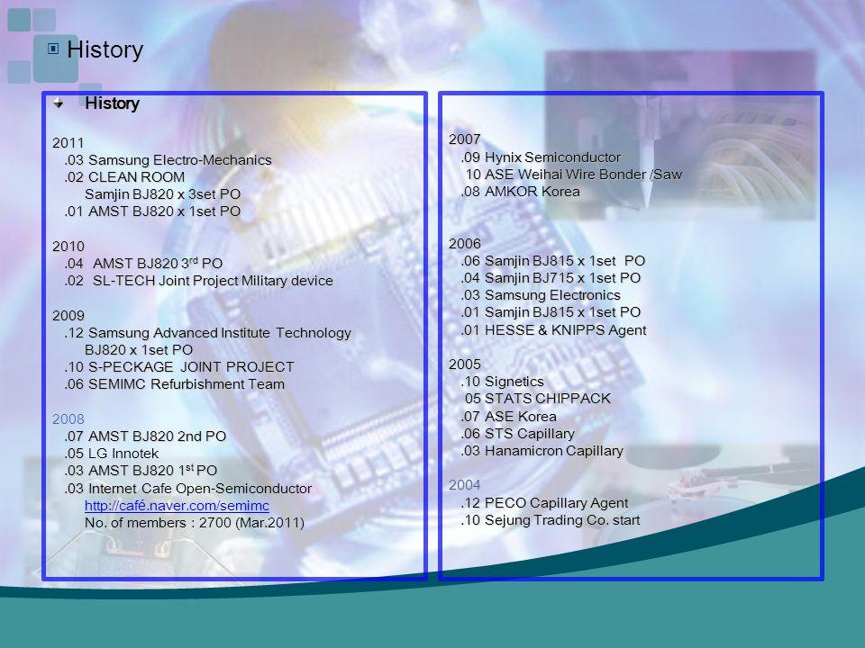 Customer National Institution Korea Sensor Research Association Educational Institution Yeungjin College Chungbuk Semiconductor High School Defense Industry Automotive PeopleWorks Co, Ltd Brodern Co, Ltd ICHIPS co.Ltd GE Sensing PoongSan F&S Equipment Refurbish sales-Major customer
