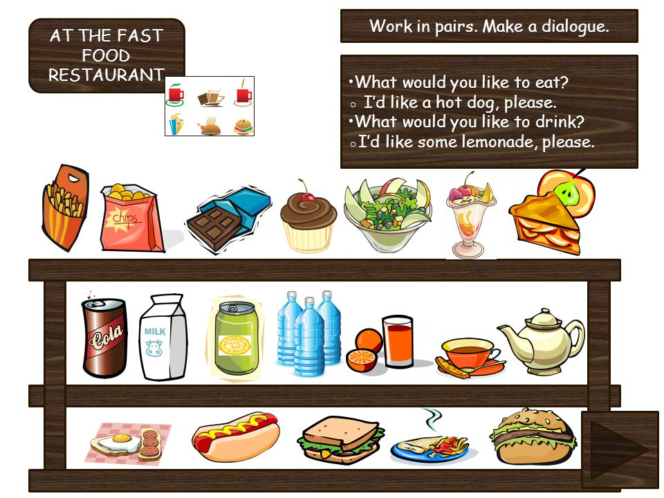 Work in pairs. Make a dialogue. AT THE FAST FOOD RESTAURANT What would you like to eat? Id like a hot dog, please. What would you like to drink? Id li