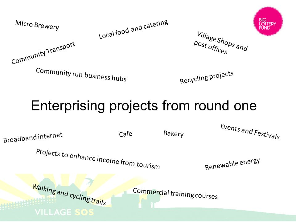 Enterprising projects from round one Micro Brewery Community Transport Community run business hubs Local food and catering Village Shops and post offices Recycling projects Events and Festivals Renewable energy Commercial training courses Walking and cycling trails Projects to enhance income from tourism Broadband internet Cafe Bakery